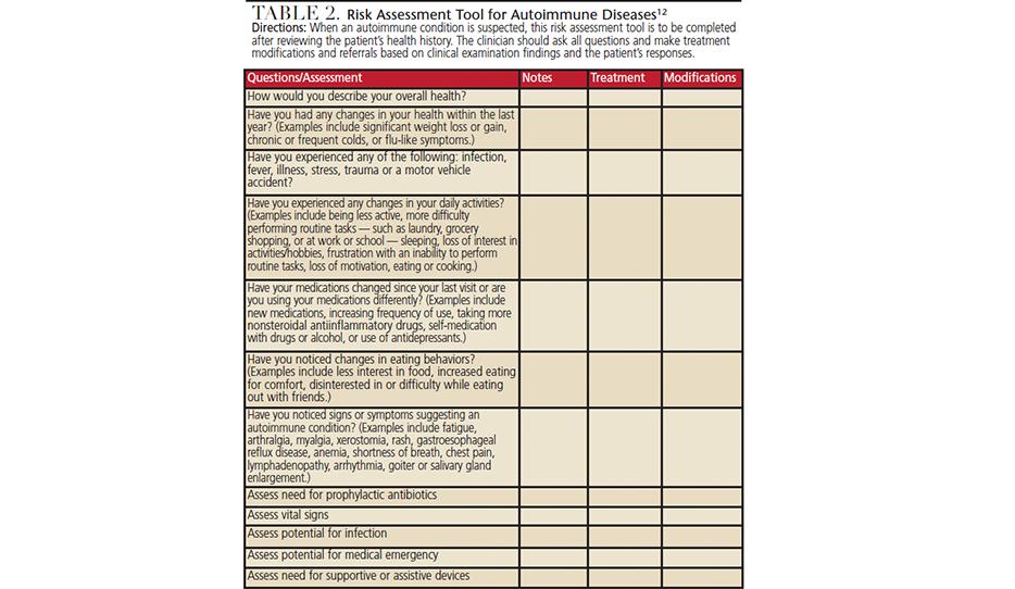 Managing Patients With Autoimmune Diseases - Decisions in