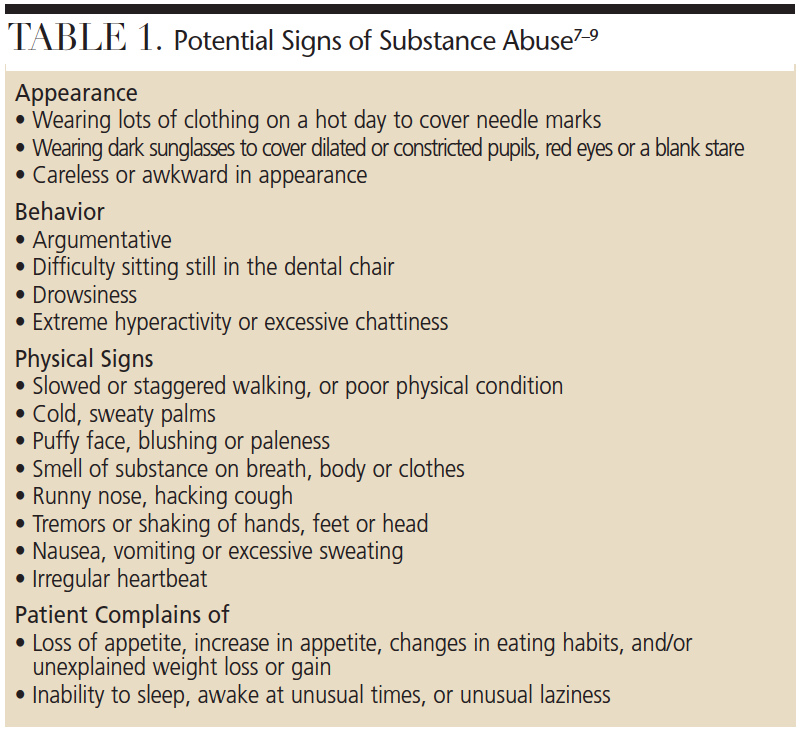Addict drug signs a of 7 Signs