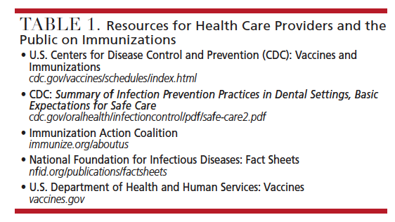 Vaccination Recommendations